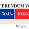 brexitの投票速票