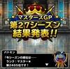 level.1555【ガチャ】カイザーセット開封!!他