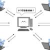 日本ブロックチェーン協会の定義から、ブロックチェーンを理解しよう⑥ ~ 高可用性編 ~