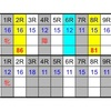 5月29日のレースをコンピ指数で予想!