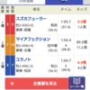 7月8日 (土)  結果報告