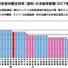 安倍政権支持は西高東低ー関西や西日本の人の「安倍真理教」のマインドコントロールを解くには