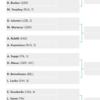 ゲリーウェバーオープン2017ドロートーナメント表とシードと出場選手【テニス】錦織圭の組み合わせは