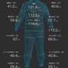 zozo suit diet 104.1kg -0.3kg