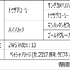 POG2020-2021ドラフト対策 No.150 セイウンノウヒメ