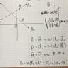 2つの線の交点を表す数式を作ってpython matplotlibで検証