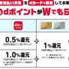 げん玉で高額案件応募。NTTドコモ dカードGOLDで23500円貰える。さらに…