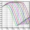 3V単一電源動作の VCF (2) - Minimoog 回路のシミュレーション (2)
