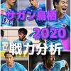 【サガン鳥栖】2020移籍/スタメン予想(2/14更新)