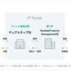 【Funds】クラウドポートが明豊エンタープライズと業務提携!