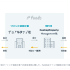 Funds(ファンズ)が新規デュアルタップ案件募集予定発表!