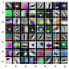 KerasでCNNの中間層の可視化(特徴マップ)や重みの可視化まとめ