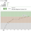 AtCoderでレートが初めて緑色になりました