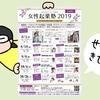 徳島の起業したい方集まれー!「女性起業塾2019」