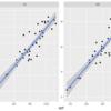 Stan & POPPK (4): Covariateの影響を考慮した解析