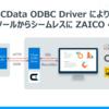 クラウド在庫管理ソフト ZAICO の在庫データを Power BI で可視化する