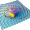 空間の歪みが重力の話、あの球と布のたとえが納得できない