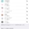 iOS10にアプデ後バッテリー使用時間が見れなかった件について