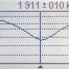 ベランダアンテナでの160mバンド挑戦