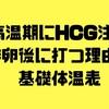 排卵後の高温期にHCG注射を打った基礎体温表。効果は期間が長くなることと基礎体温が高くなる。妊活ブログ