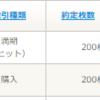 1年ぶりの投稿 本日の利益+339,800円