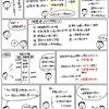 簿記きほんのき65【決算】決算整理で行う処理