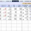 日本株、まさに一進一退の攻防が続く…