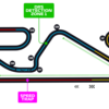 F1 スペイングランプリ 2019 コース概要と2018年振り返り