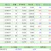 【国内株式】2021/8/26のネオモバ購入メモ