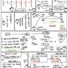 簿記きほんのき64【決算】決算整理とは