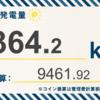 8/26〜9/1の総発電量は364.2kWh(目標比120%)でした!