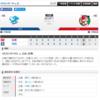 2019-04-03 カープ第5戦(ナゴヤドーム)◯3対2 中日(2勝3敗0分)ノムスケ好投、誠也、4番の仕事。
