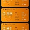 LSD180分→155分【2019/08/11午後ラン】