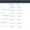 【クラウドバンク】現在の運用状況(2017年9月)再投資を検討中!