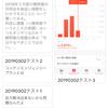 勝間塾月例会視聴記2019年2月(あなたの課題を効率的に解決する方法)