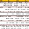 【ポケモンSM:S5シングル】バシャランドゴリ押し剣舞バトン【最高1951:最終:17??】