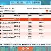 【ロードバイク】Zwiftトレーニング51日目_ベーストレ&Zwiftレース_20200717