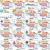 6月9日 仮想通貨大幅下落の原因、エントリータイミング