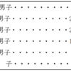 東京医科大学の内部調査報告書を読んでると、入試不正の再発防止は無理なんじゃないかと思ったけど・・・