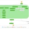 serverlessとstep functionを利用した情報補完処理を作りました