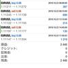 【 10月 23日】FX自動売買記録:ユーロドル