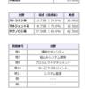H29秋季情報処理技術者試験の結果