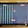 iPad mini2は324ppiのRetinaディスプレイ搭載か:iPadminiは163ppi、iPad4は264ppi