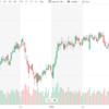 日米株式市場 1989年から1992年