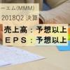 【決算18Q2】スリーエム(3M)が決算を発表