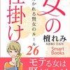 7/15 Kindle今日の日替りセール