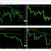 【FX短期売買戦略】ユーロドル、ドル円エントリー戦略_2019.09.26
