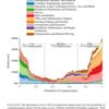スキルの未来:2030年のAI時代に必要なスキルとは?