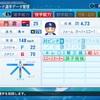 パワプロ2020【中日】門倉健