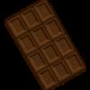 チョコレートとヨーグルトには意外な共通点があった